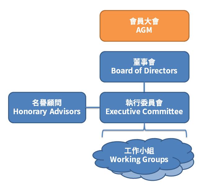 MSL-Org-Chart5